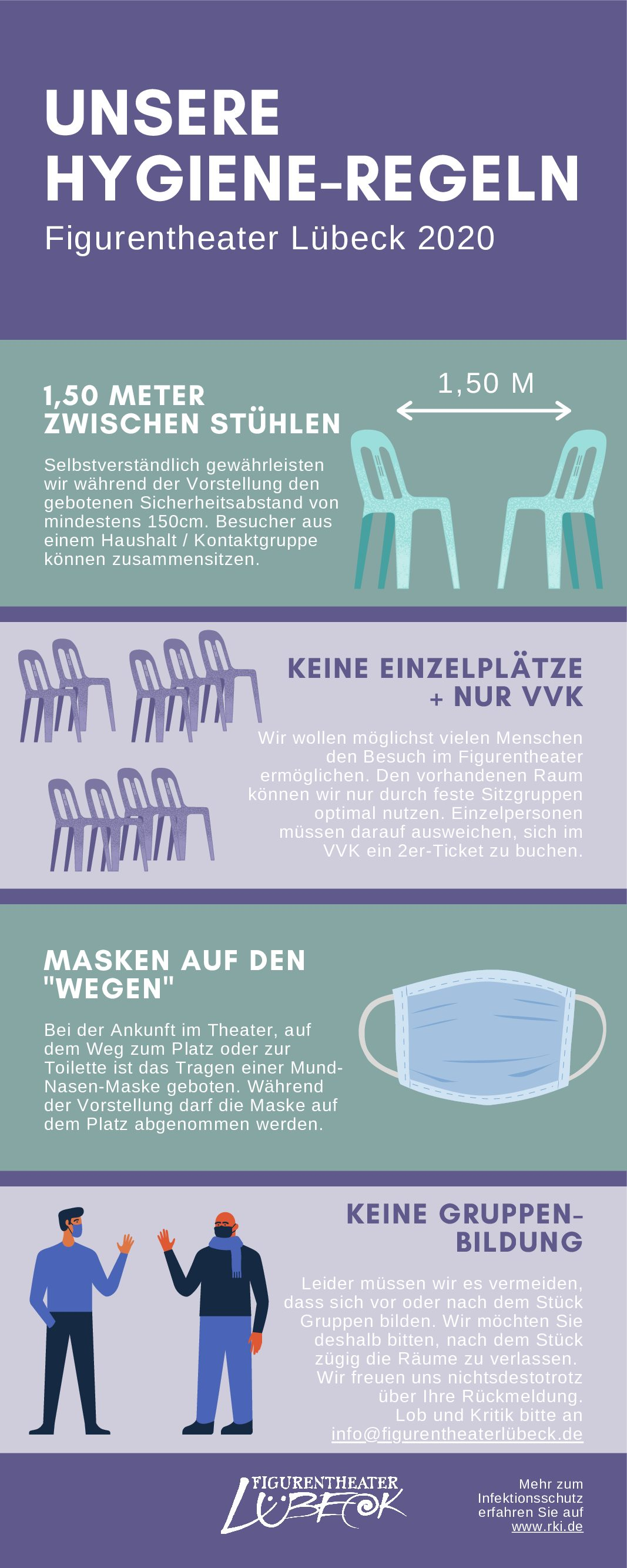 Das Hygienekonzept im Figurentheater Lübeck